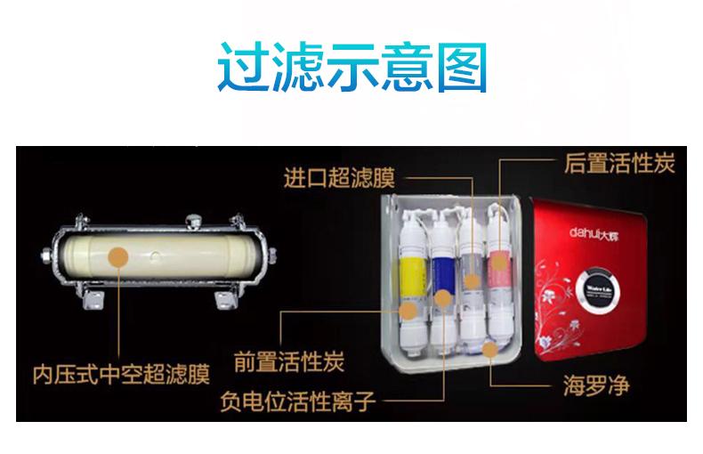DH--A6至净矿物质水机_06.jpg